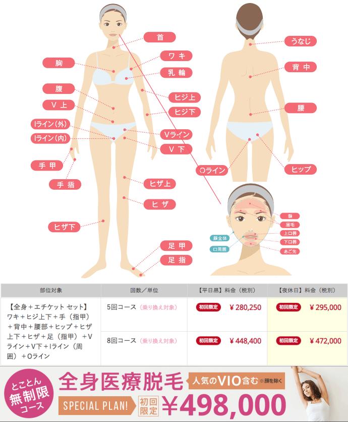 渋谷美容外科クリニックの脱毛料金