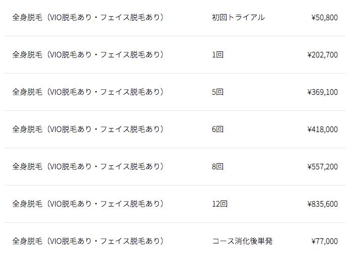 TCB東京中央美容外科の脱毛料金